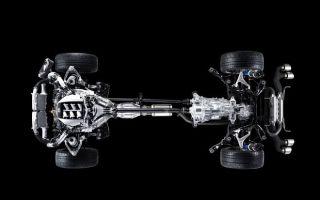 Что такое полный привод автомобиля