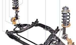 Передняя подвеска Рено Логан схема и ремонт