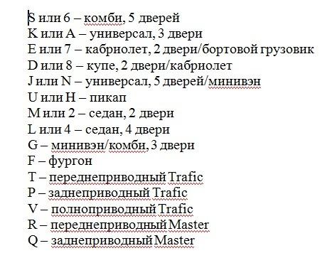 vin коды от авто рено