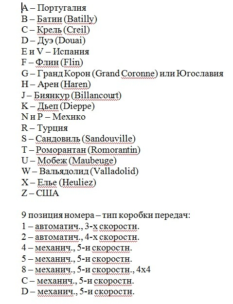 инструкция по кодам козовов