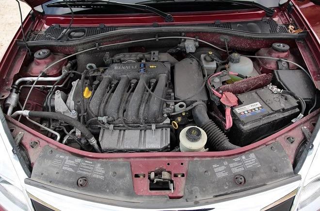 рено сандеро двигатели